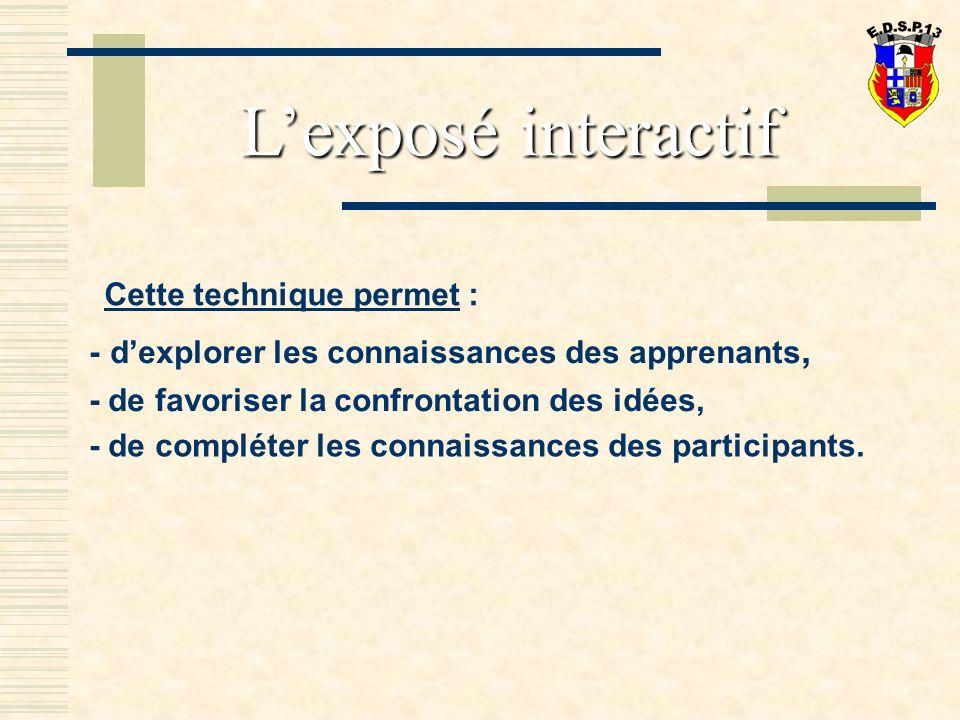 L'exposé interactif Cette technique permet :