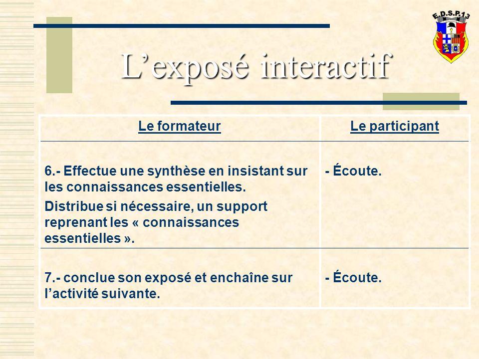 L'exposé interactif Le formateur Le participant