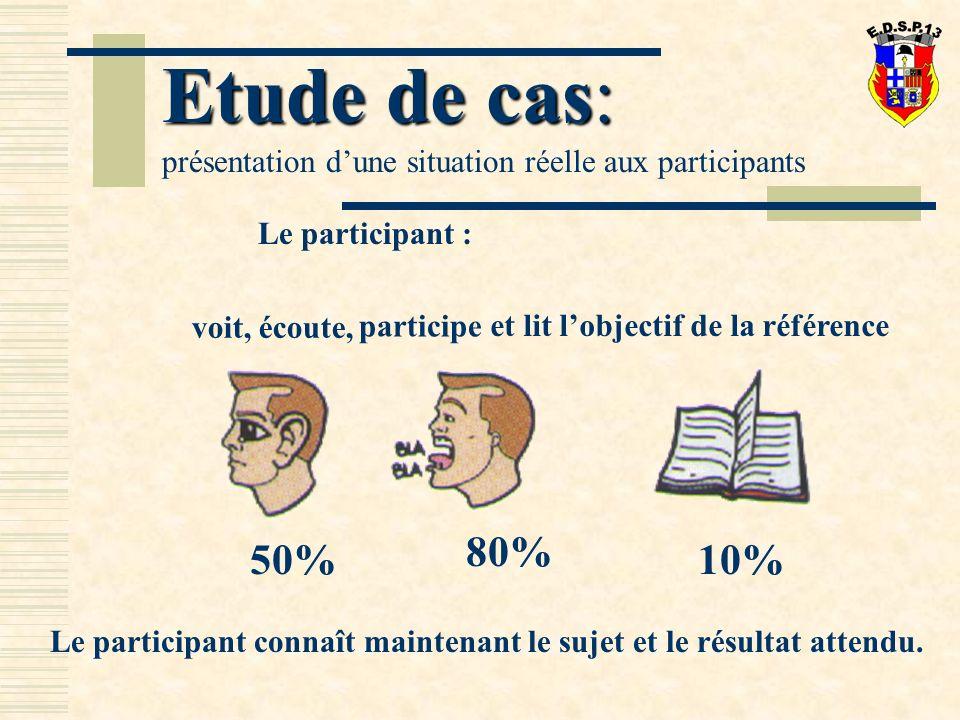 Etude de cas: présentation d'une situation réelle aux participants. Le participant : voit, écoute,