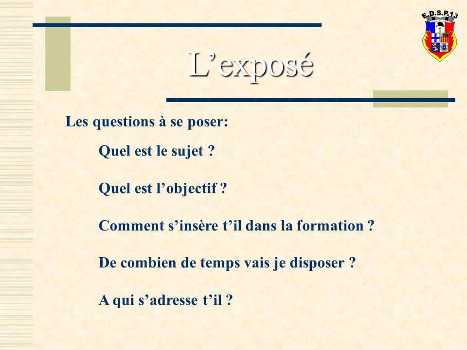 L'exposé Les questions à se poser: