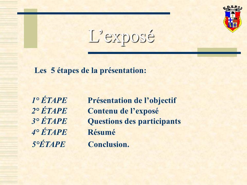 Les 5 étapes de la présentation: