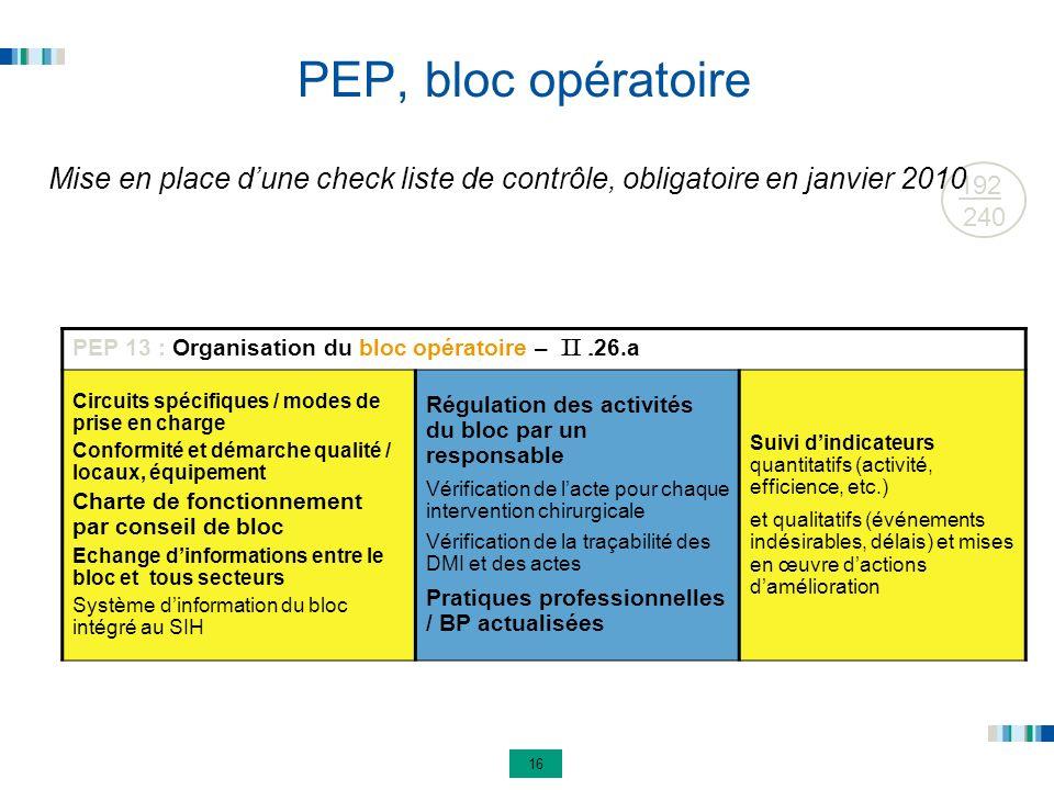 PEP, bloc opératoire Mise en place d'une check liste de contrôle, obligatoire en janvier 2010. 192.