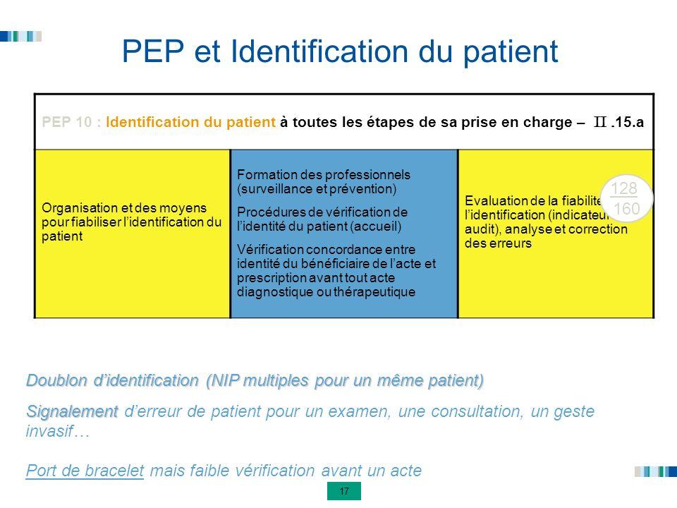 PEP et Identification du patient