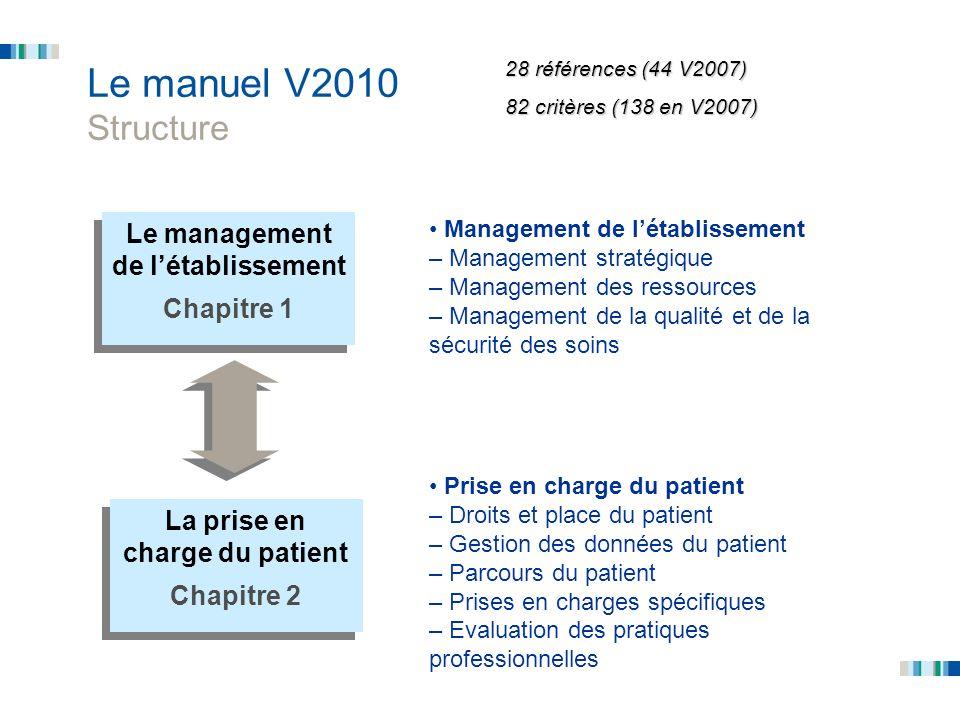 Le management de l'établissement La prise en charge du patient