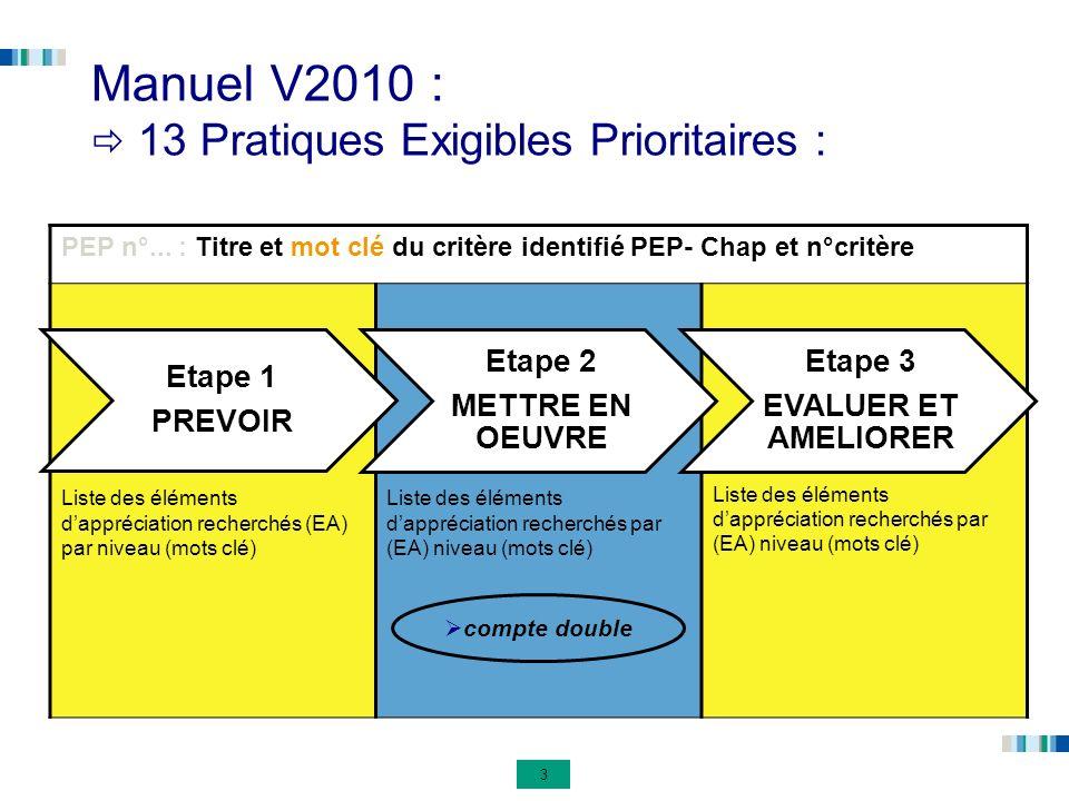 Manuel V2010 :  13 Pratiques Exigibles Prioritaires :
