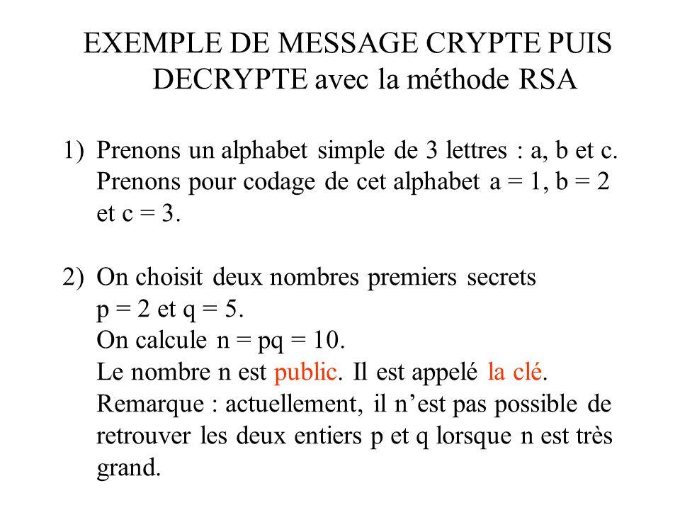 EXEMPLE DE MESSAGE CRYPTE PUIS DECRYPTE avec la méthode RSA