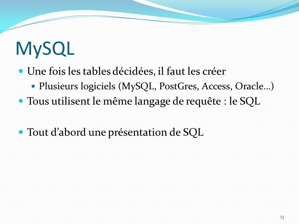MySQL Une fois les tables décidées, il faut les créer