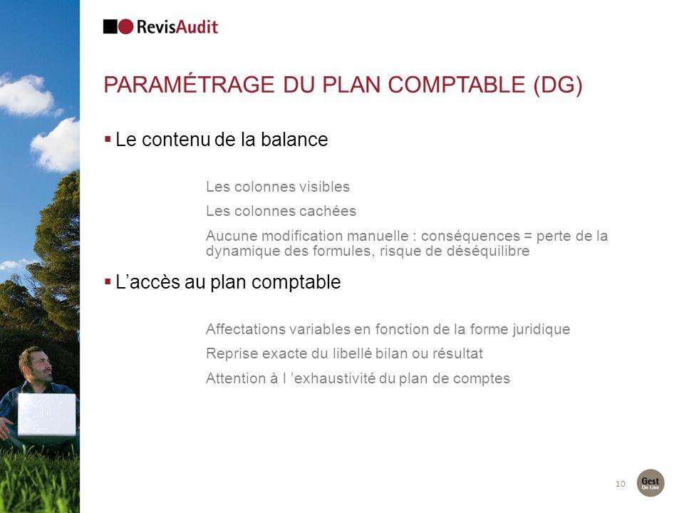 Paramétrage du plan comptable (DG)