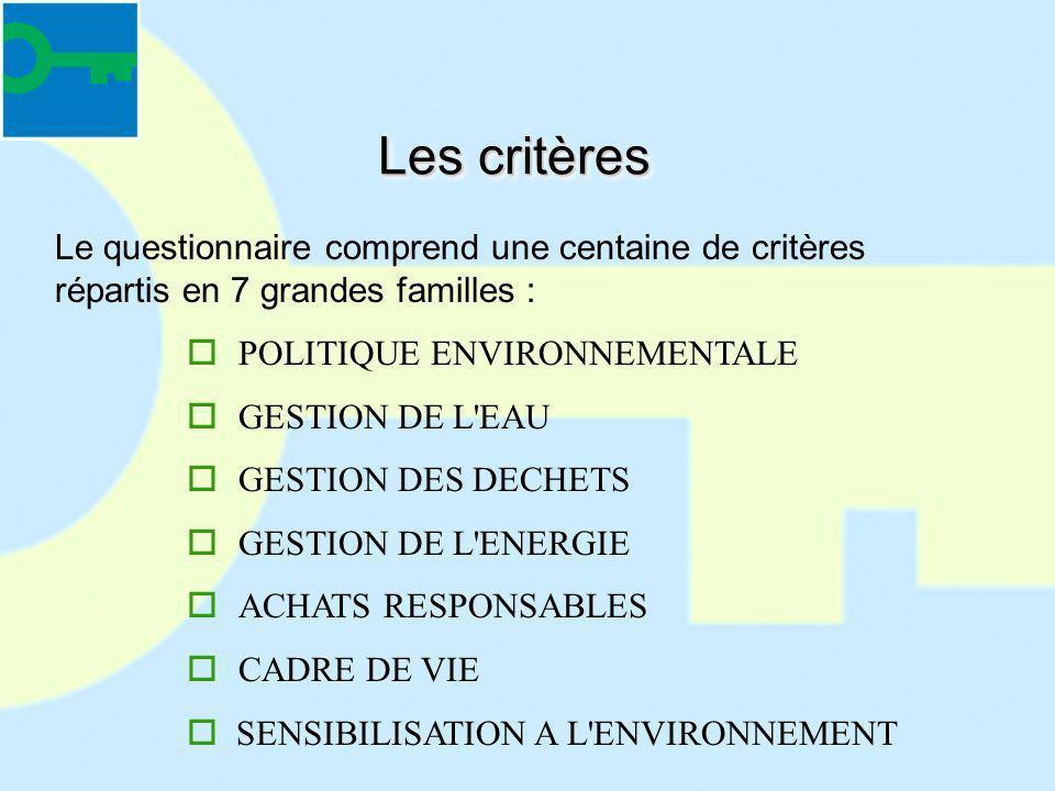 Les critères Le questionnaire comprend une centaine de critères répartis en 7 grandes familles : POLITIQUE ENVIRONNEMENTALE.