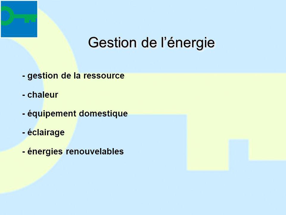 Gestion de l'énergie - gestion de la ressource - chaleur