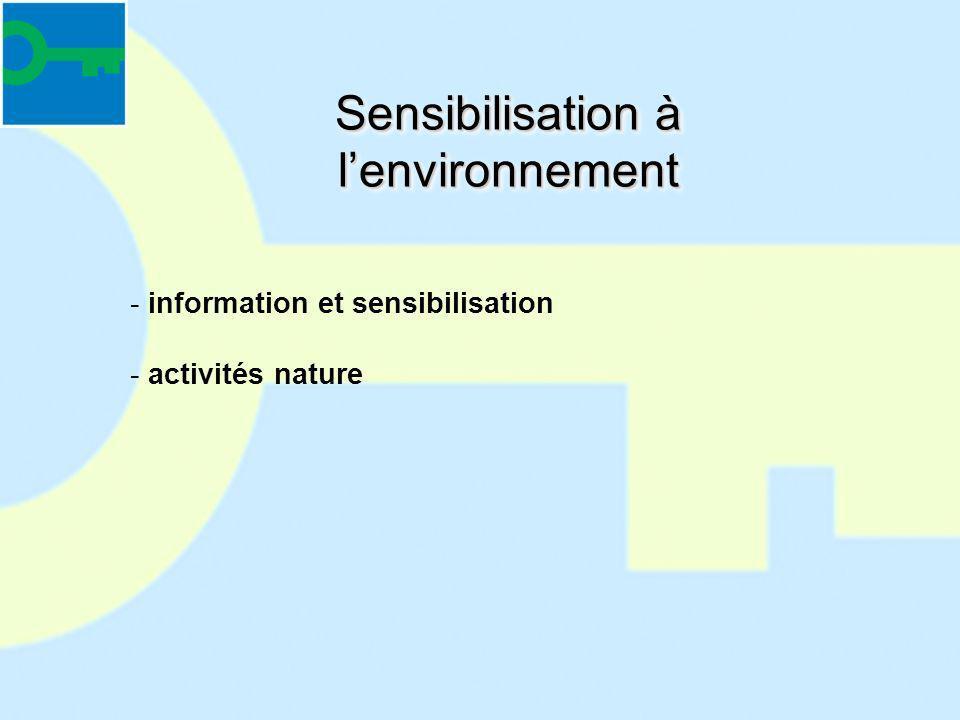Sensibilisation à l'environnement