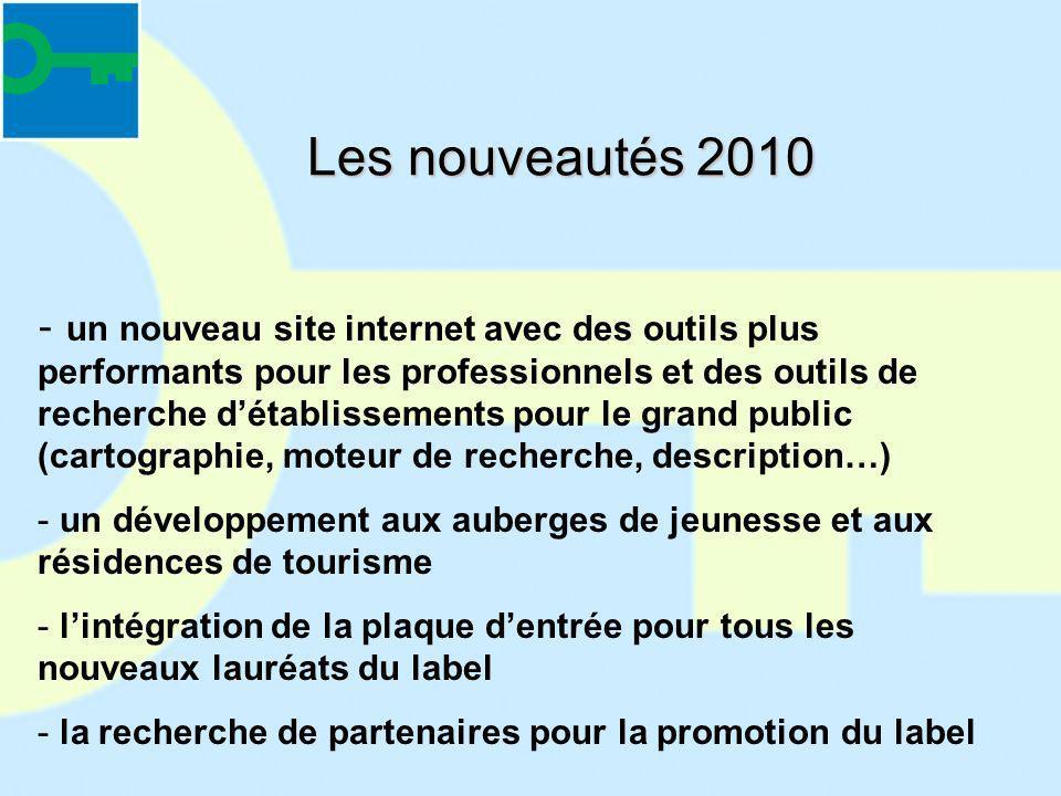 Les nouveautés 2010