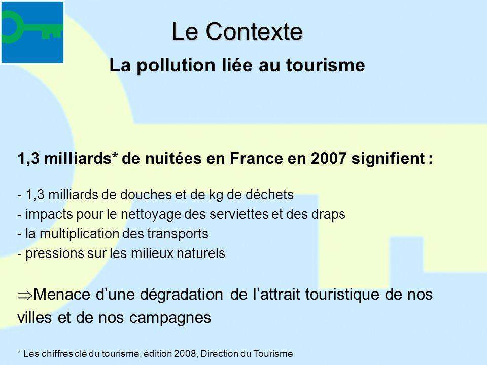 La pollution liée au tourisme