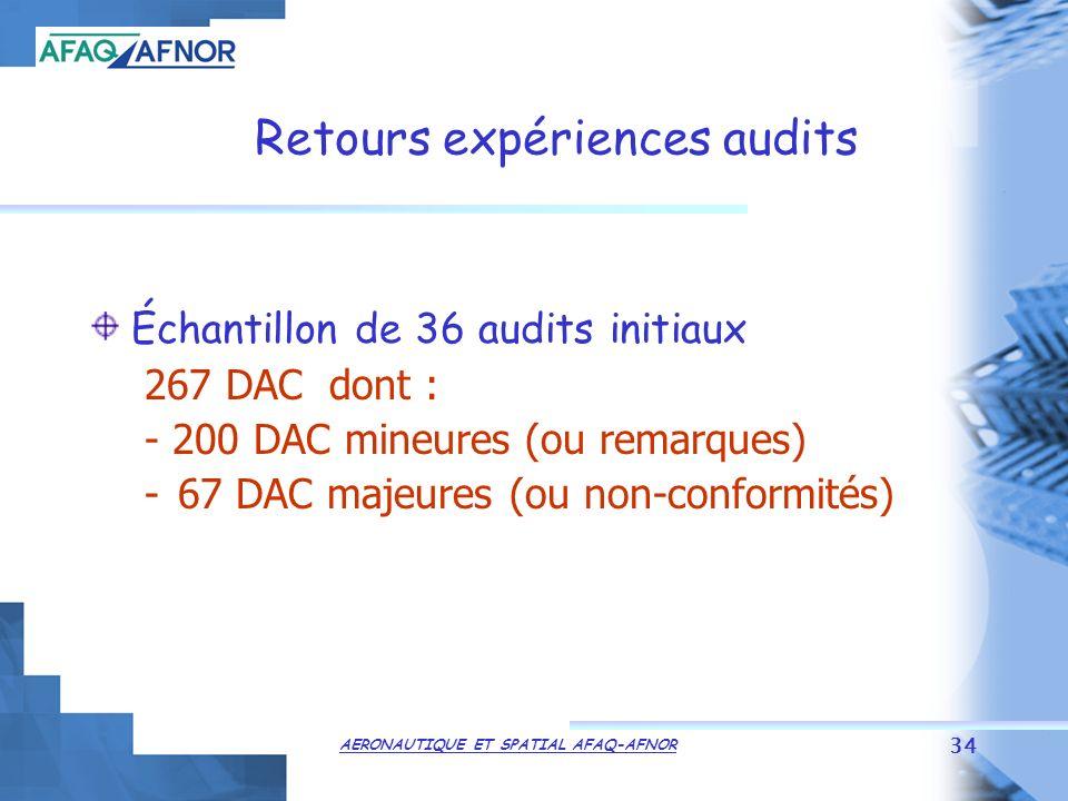 Retours expériences audits