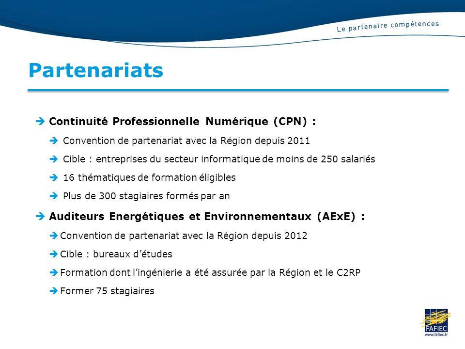 Partenariats Continuité Professionnelle Numérique (CPN) :