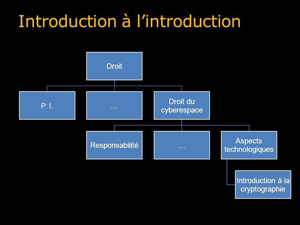 Introduction à l'introduction