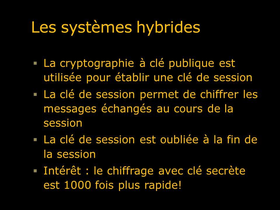 Les systèmes hybrides La cryptographie à clé publique est utilisée pour établir une clé de session.