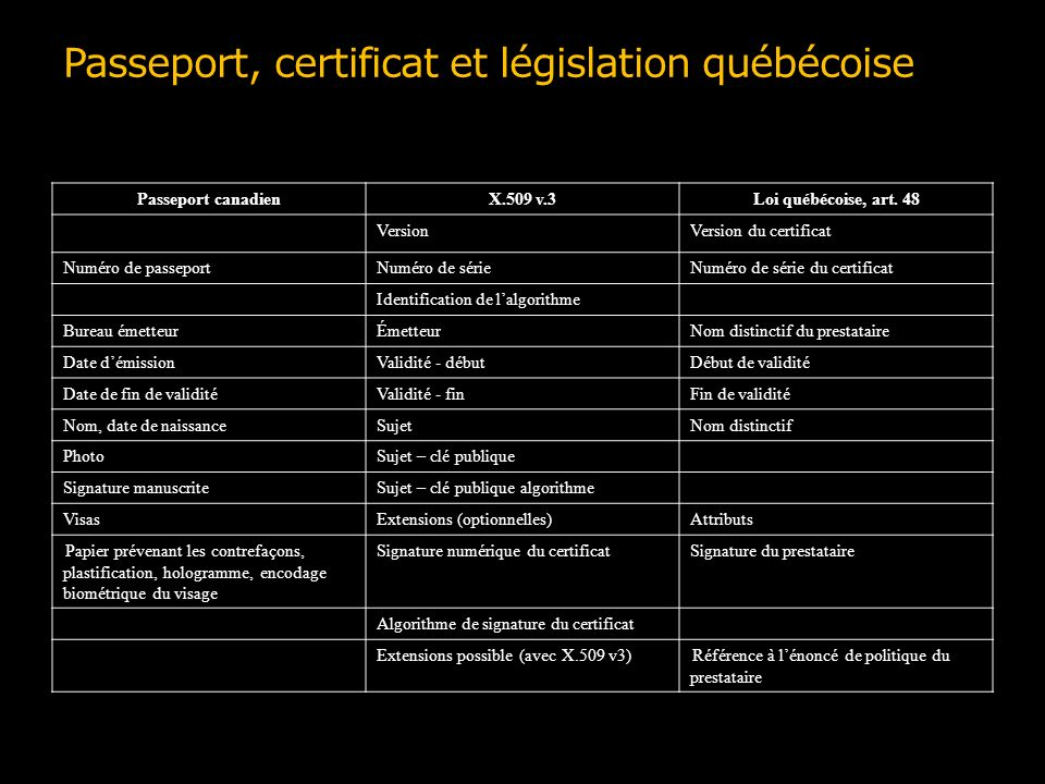 Passeport, certificat et législation québécoise