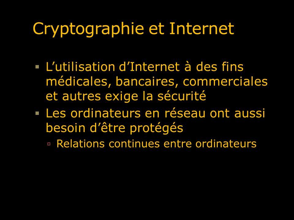 Cryptographie et Internet