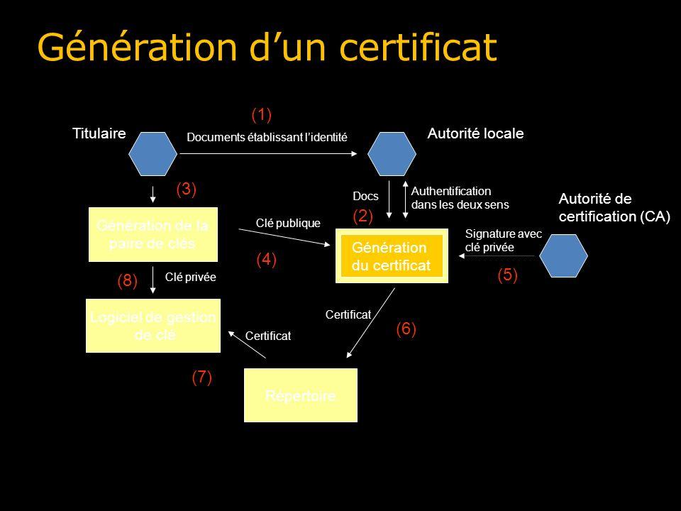Génération d'un certificat