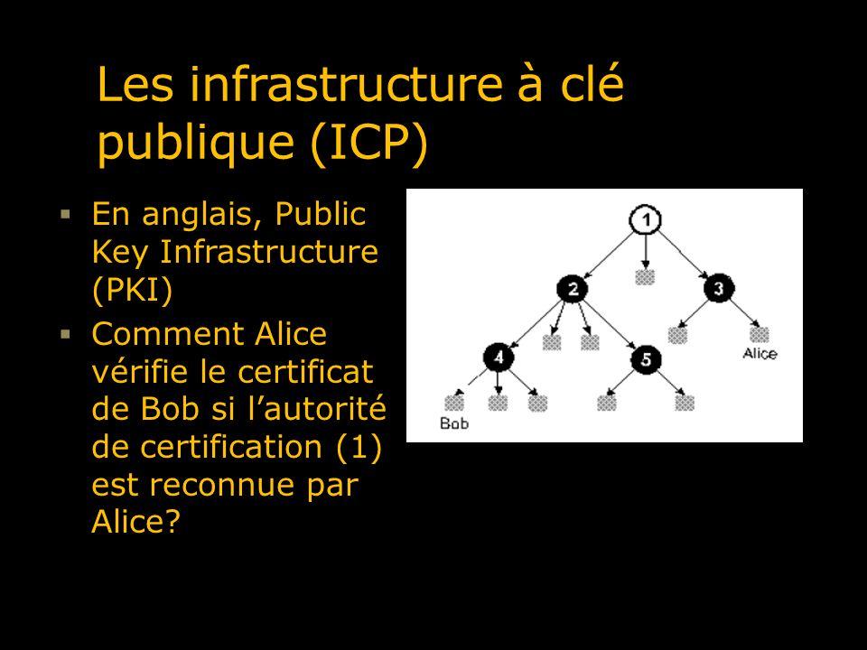 Les infrastructure à clé publique (ICP)