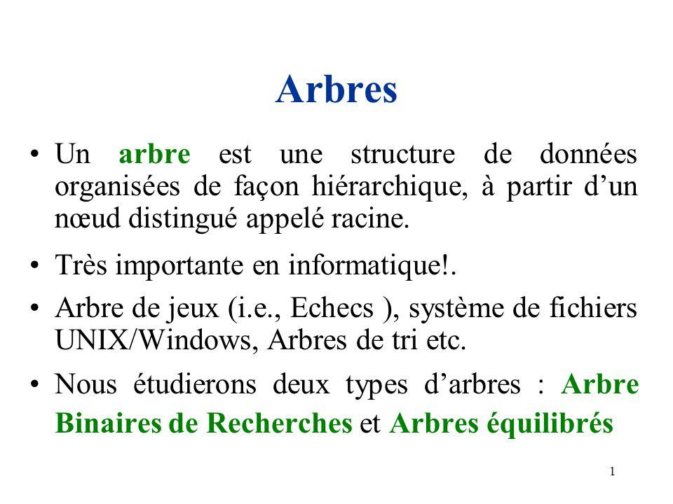 Arbres Un arbre est une structure de données organisées de façon hiérarchique, à partir d'un nœud distingué appelé racine.