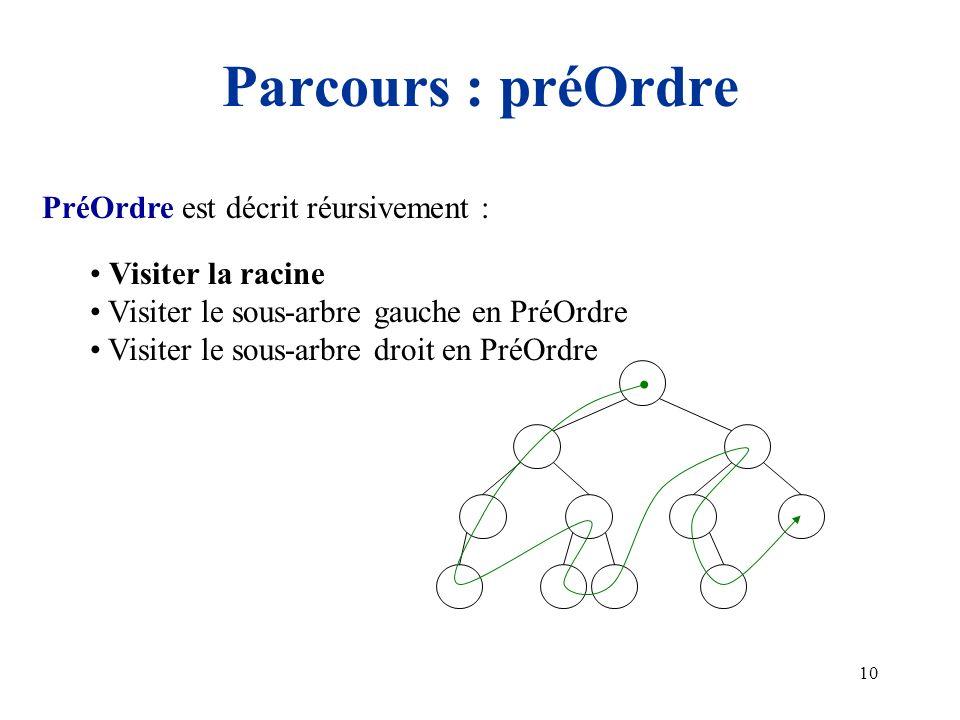 Parcours : préOrdre PréOrdre est décrit réursivement :