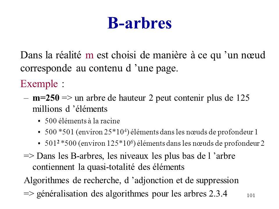 B-arbres Dans la réalité m est choisi de manière à ce qu 'un nœud corresponde au contenu d 'une page.