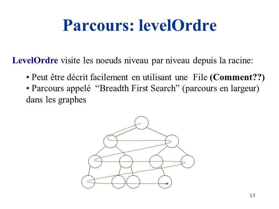 Parcours: levelOrdre LevelOrdre visite les noeuds niveau par niveau depuis la racine: Peut être décrit facilement en utilisant une File (Comment )