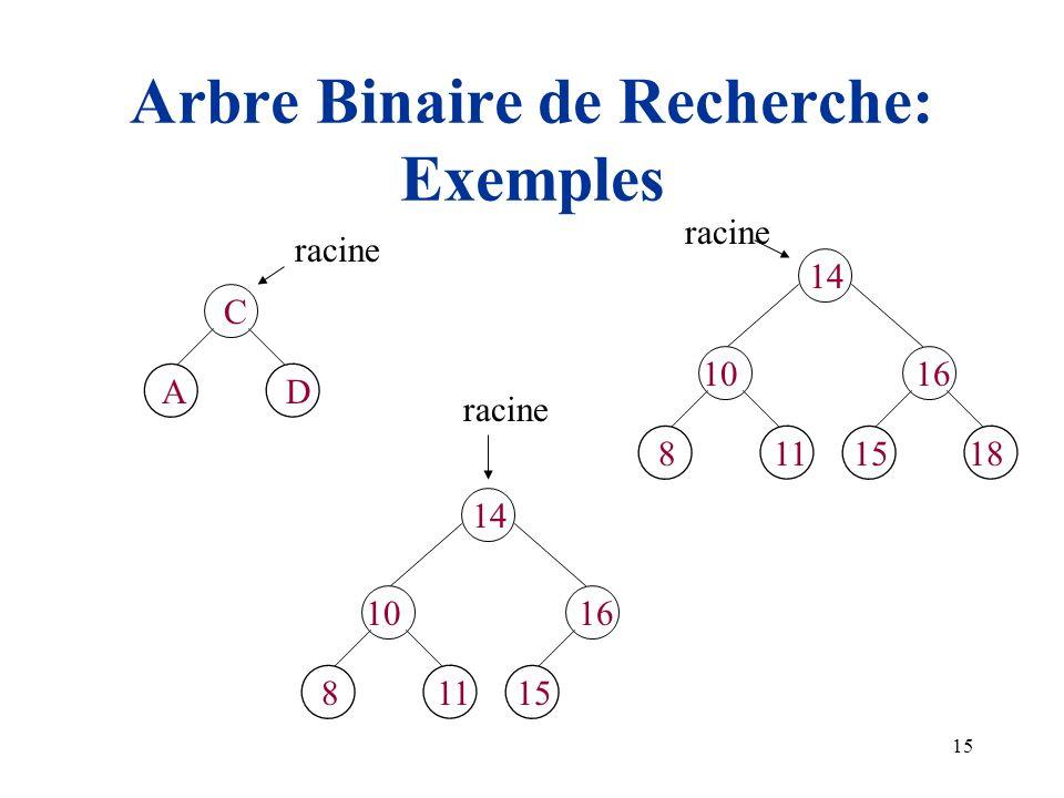 Arbre Binaire de Recherche: Exemples