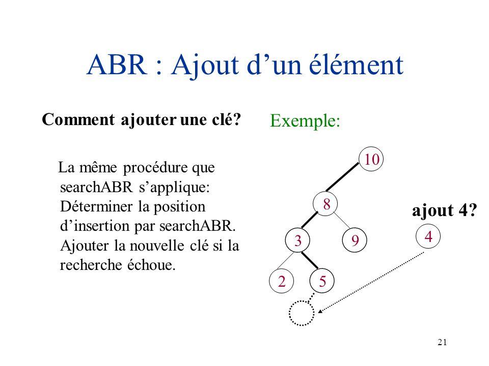 ABR : Ajout d'un élément