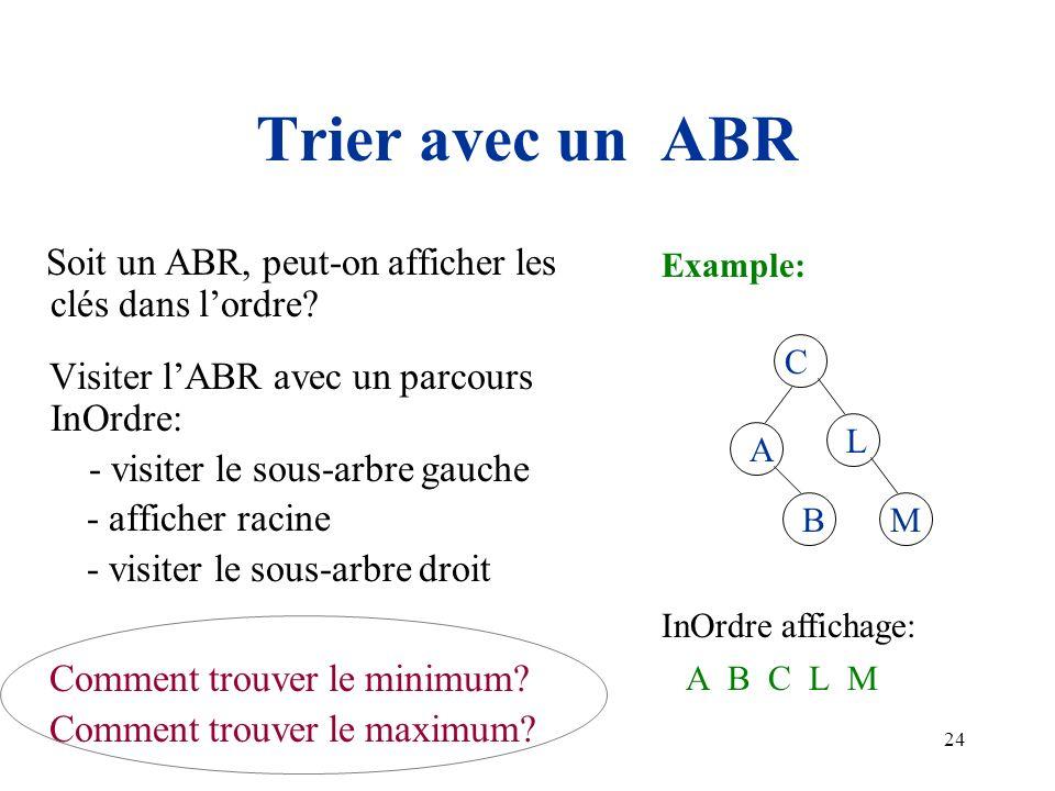 Trier avec un ABR Visiter l'ABR avec un parcours InOrdre: