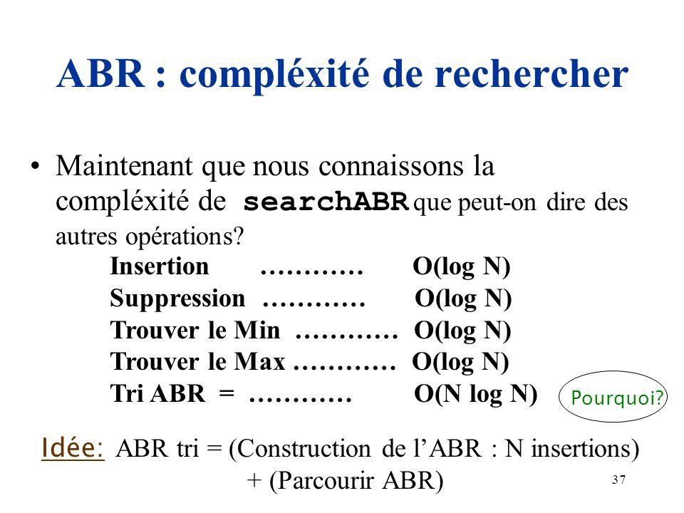 ABR : compléxité de rechercher