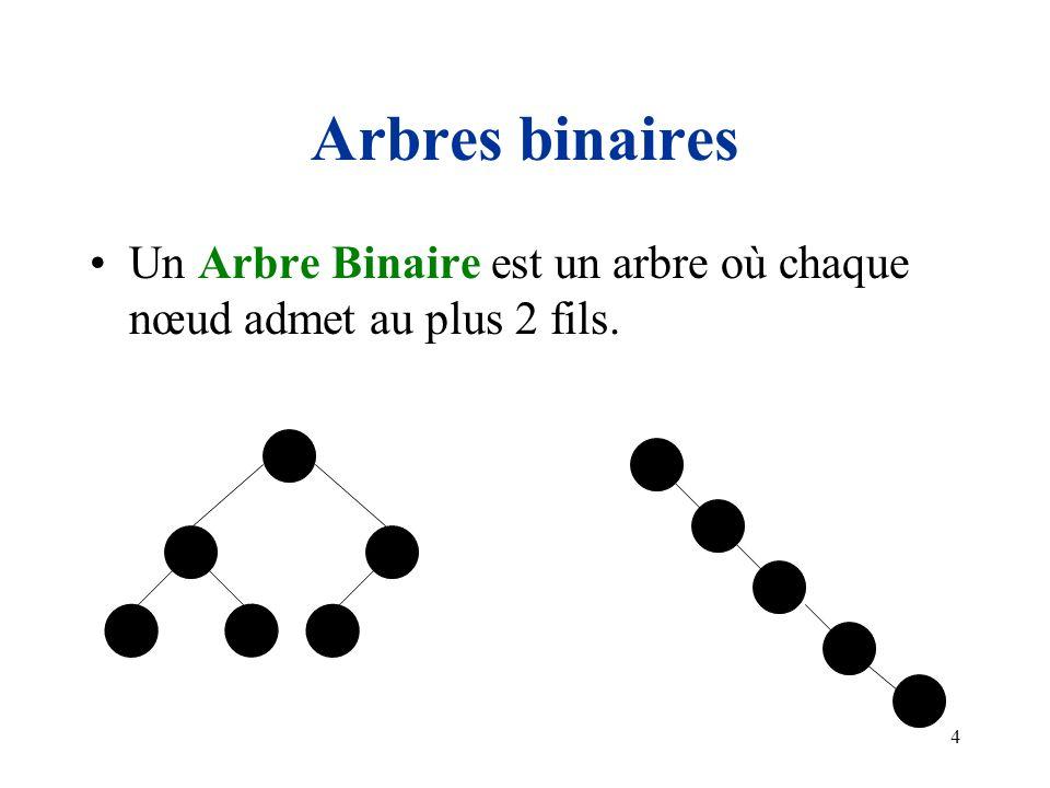 Arbres binaires Un Arbre Binaire est un arbre où chaque nœud admet au plus 2 fils.