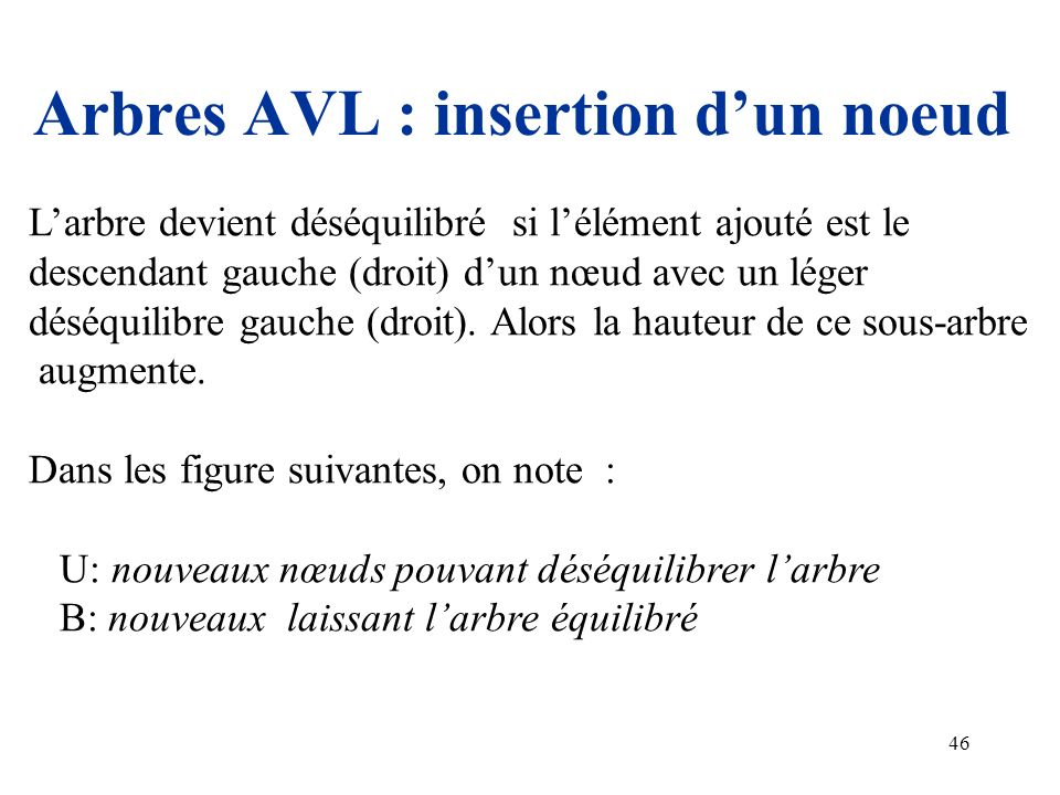 Arbres AVL : insertion d'un noeud