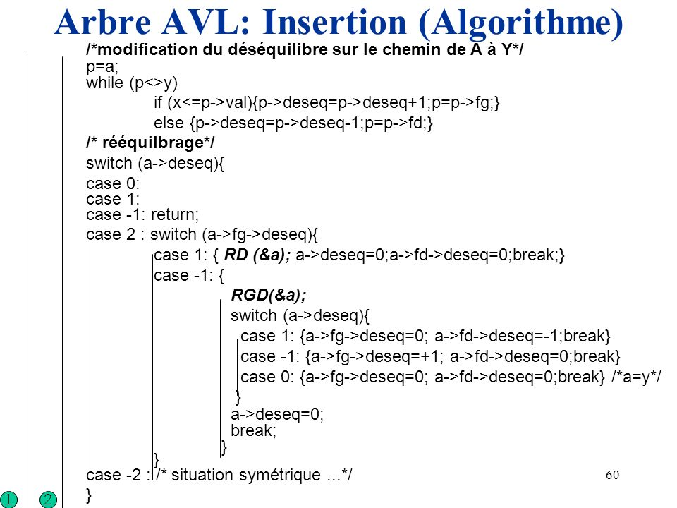 Arbre AVL: Insertion (Algorithme)