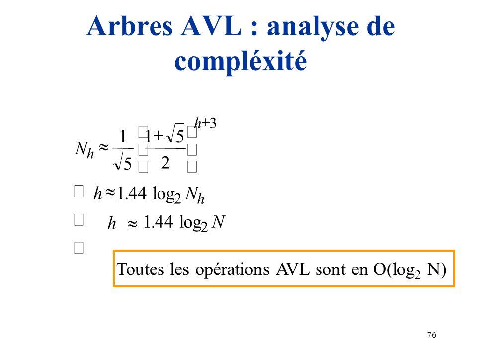 Arbres AVL : analyse de compléxité