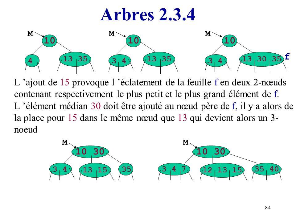 Arbres 2.3.4