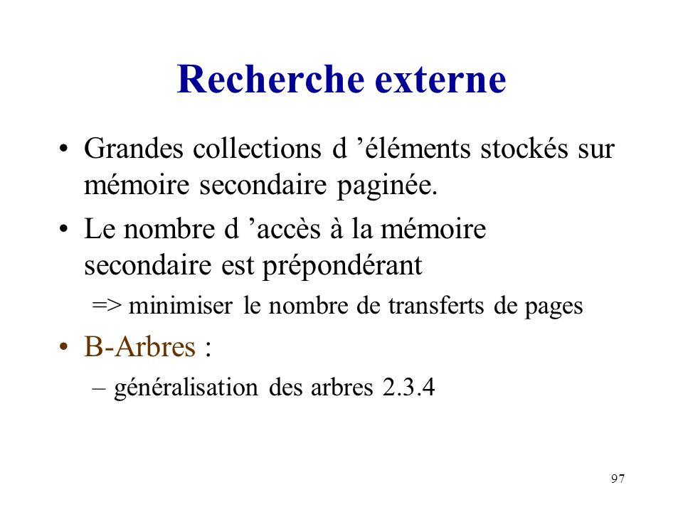 Recherche externe Grandes collections d 'éléments stockés sur mémoire secondaire paginée.