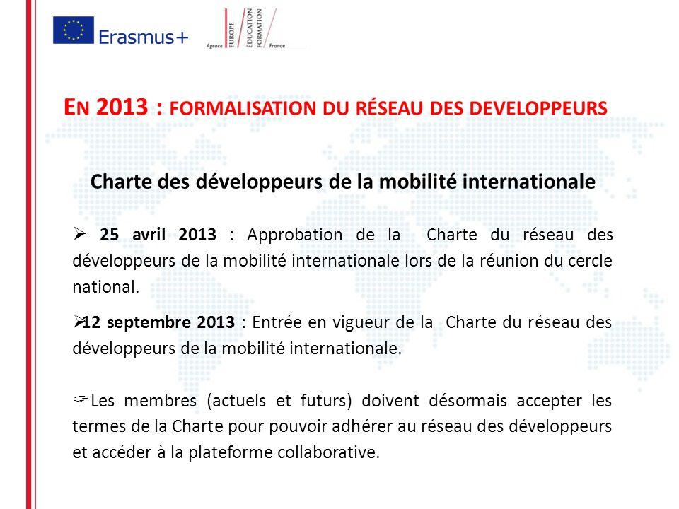 Charte des développeurs de la mobilité internationale