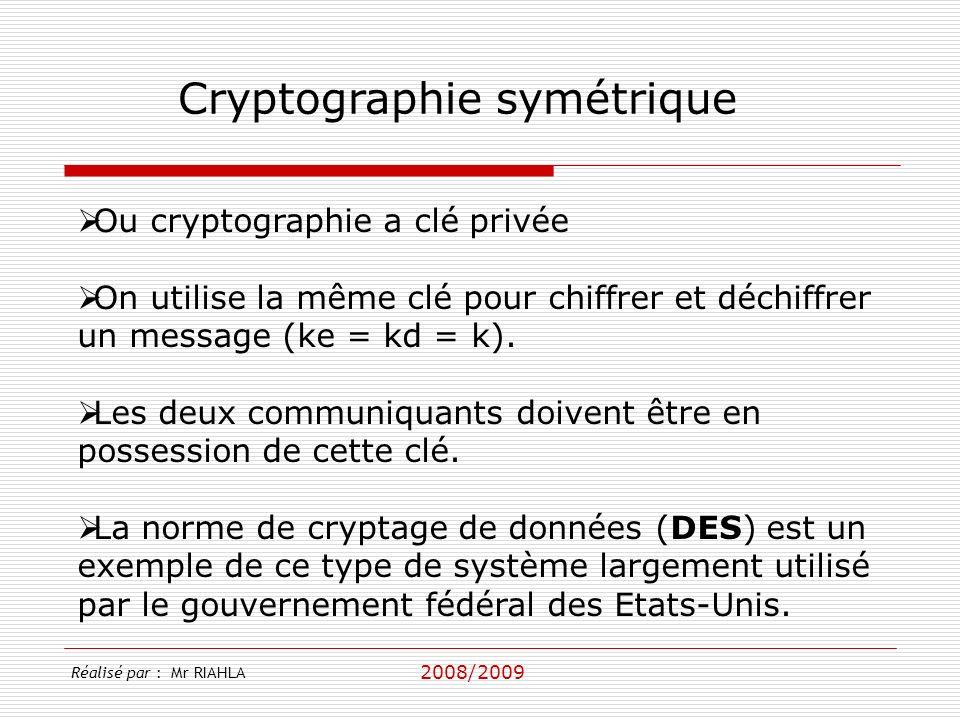 Cryptographie symétrique