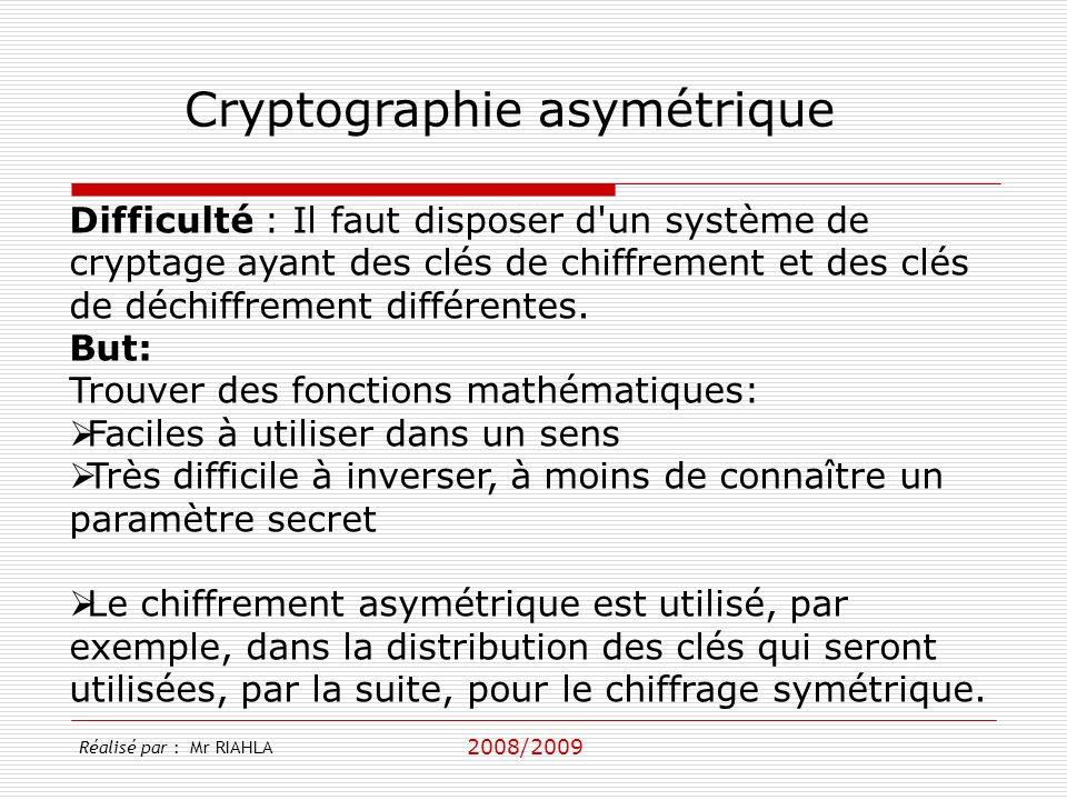 Cryptographie asymétrique