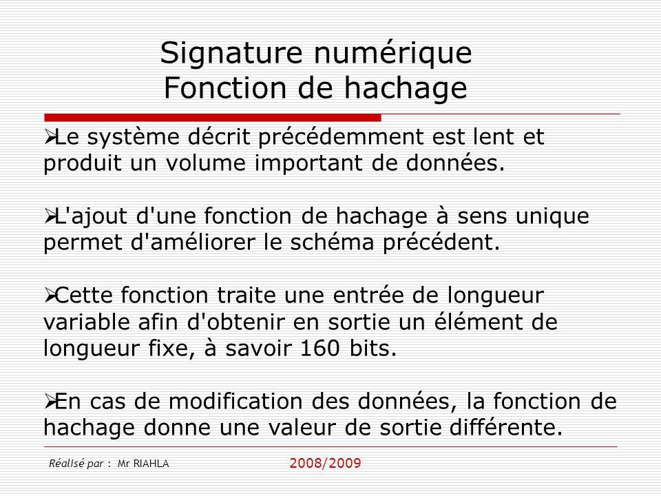 Signature numérique Fonction de hachage