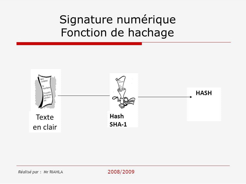 Signature numérique Fonction de hachage Texte en clair HASH Hash SHA-1