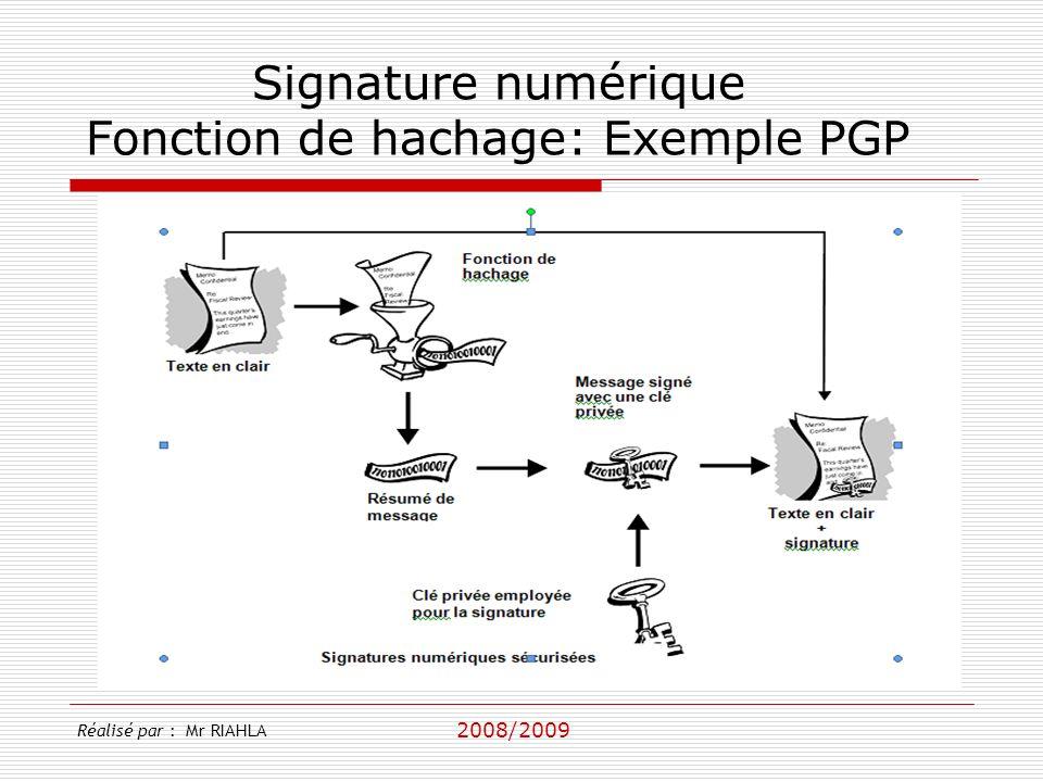 Fonction de hachage: Exemple PGP