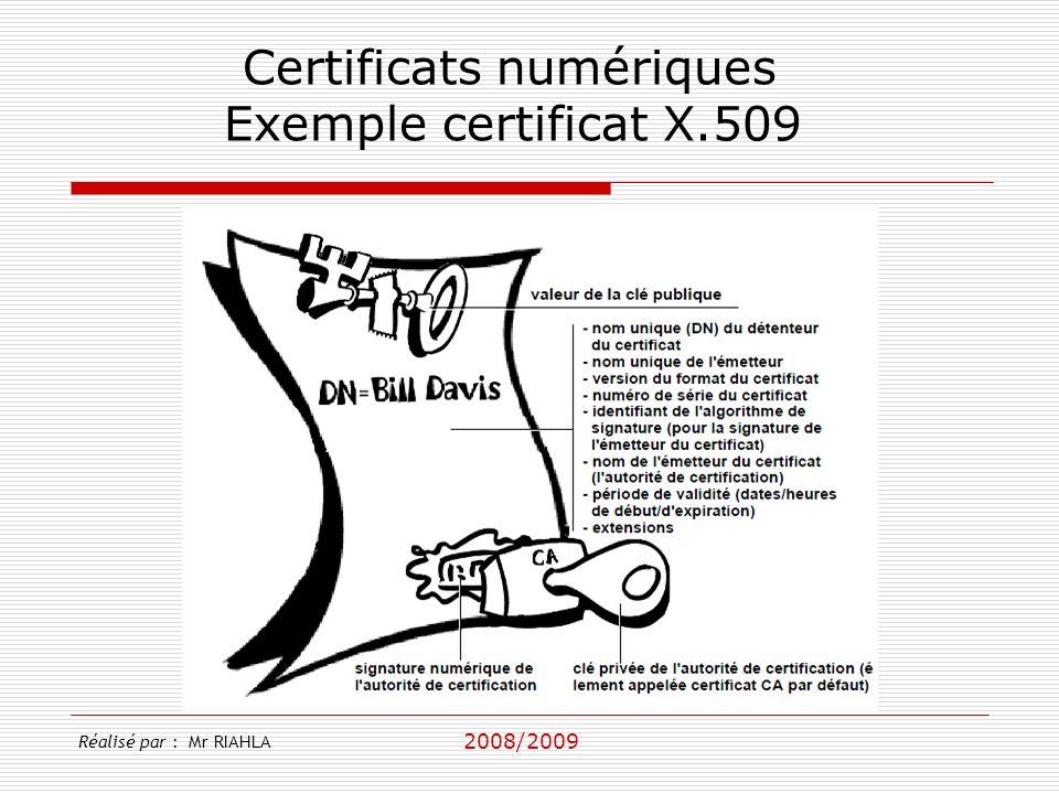 Certificats numériques Exemple certificat X.509