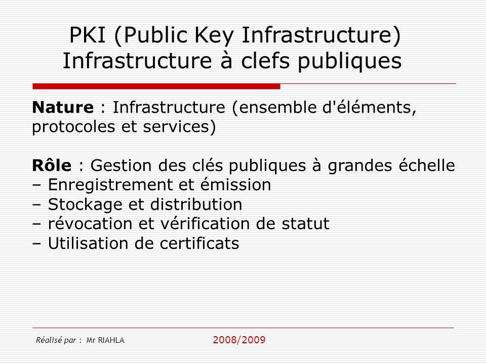 PKI (Public Key Infrastructure) Infrastructure à clefs publiques