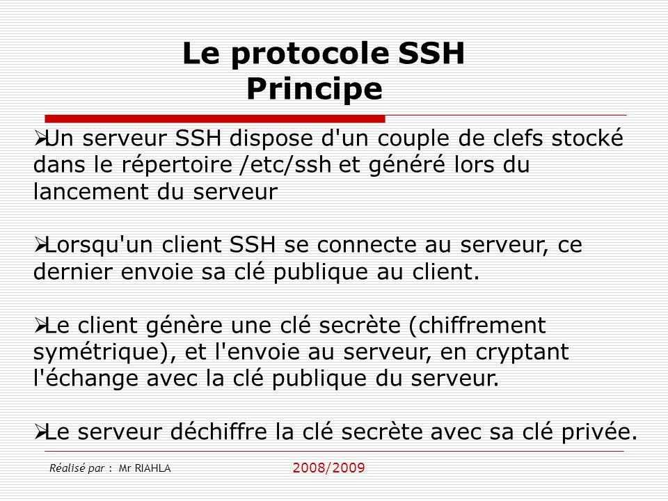 Le protocole SSH Principe