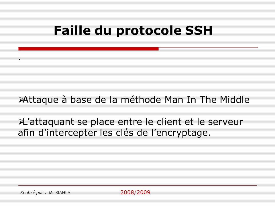 Faille du protocole SSH