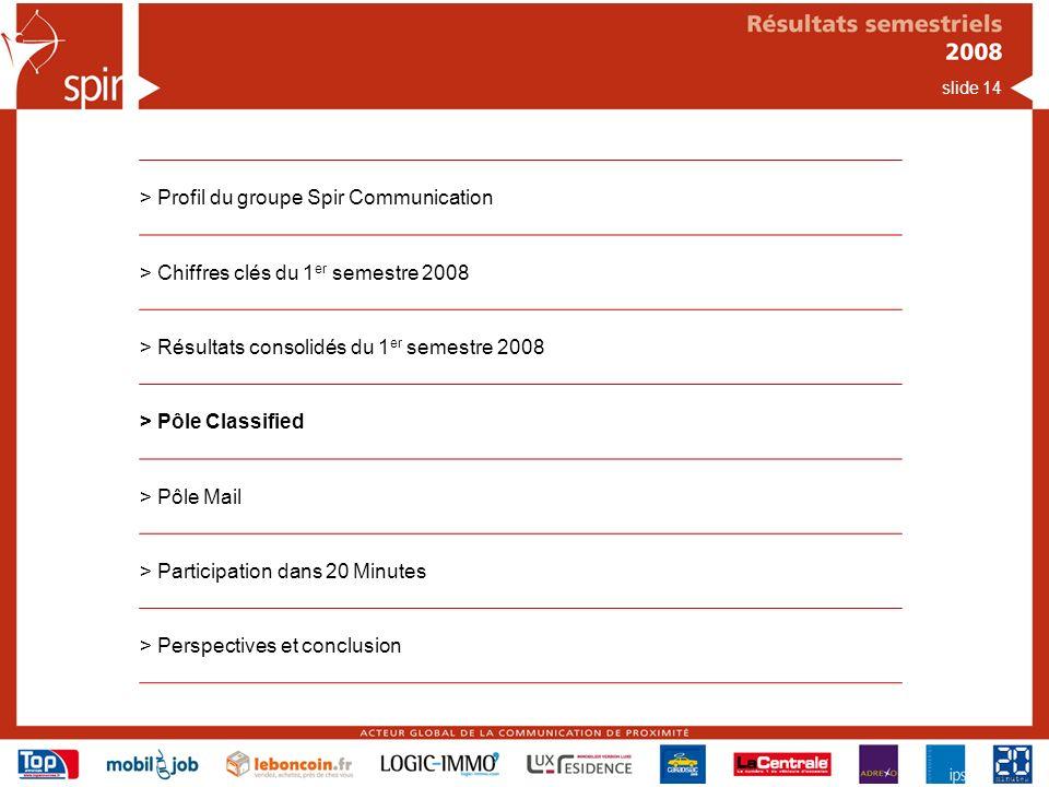 > Profil du groupe Spir Communication
